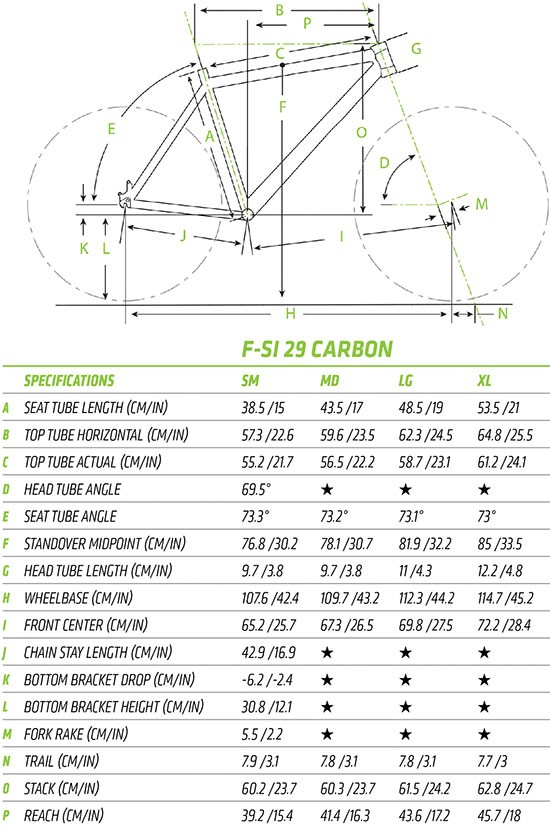 F-Si Carbon 2 -
